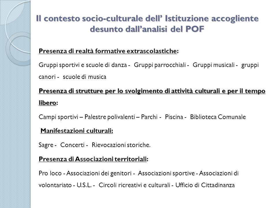 Il contesto socio-culturale dell Istituzione accogliente desunto dallanalisi del POF Presenza di realtà formative extrascolastiche: Gruppi sportivi e