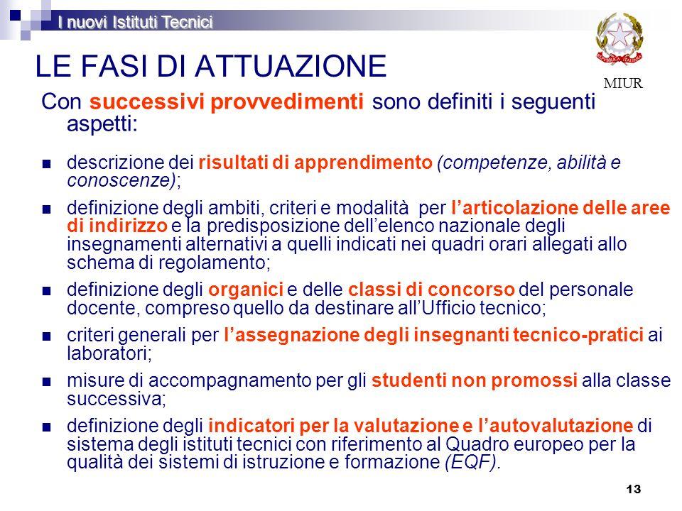 13 LE FASI DI ATTUAZIONE Con successivi provvedimenti sono definiti i seguenti aspetti: descrizione dei risultati di apprendimento (competenze, abilit