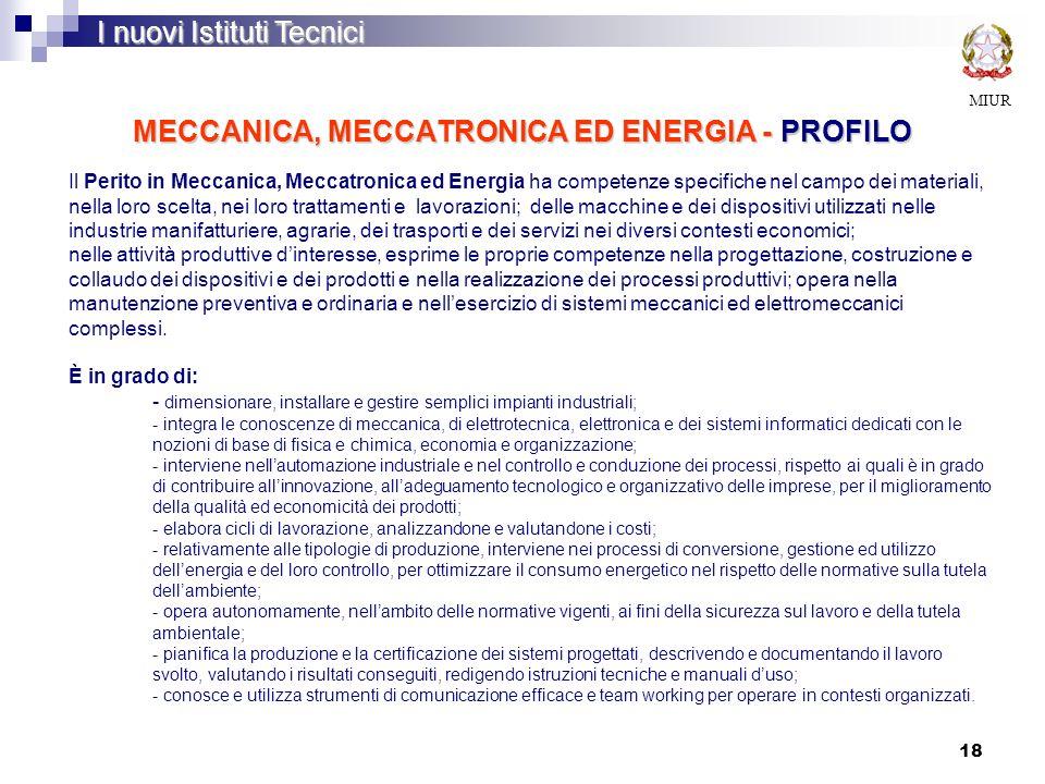 18 MECCANICA, MECCATRONICA ED ENERGIA - PROFILO MIUR I nuovi Istituti Tecnici Il Perito in Meccanica, Meccatronica ed Energia ha competenze specifiche