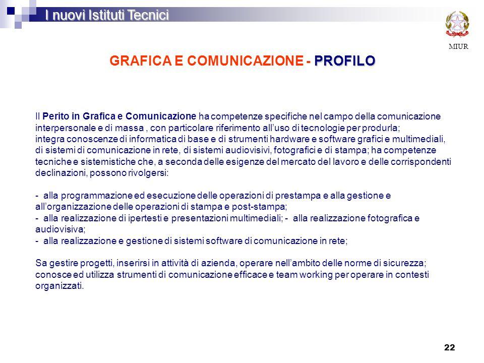 22 PROFILO GRAFICA E COMUNICAZIONE - PROFILO MIUR I nuovi Istituti Tecnici Il Perito in Grafica e Comunicazione ha competenze specifiche nel campo del