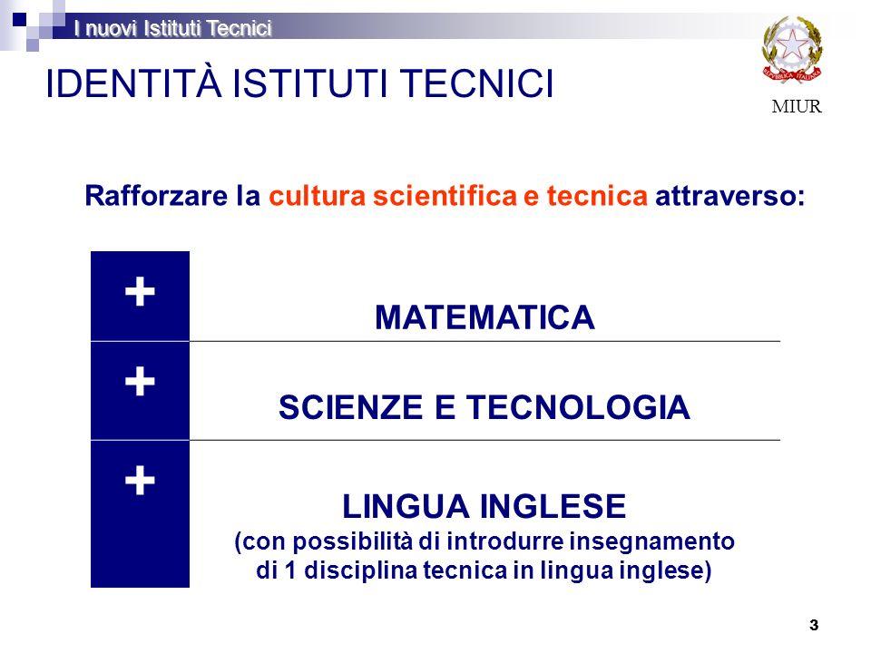 3 IDENTITÀ ISTITUTI TECNICI Rafforzare la cultura scientifica e tecnica attraverso: MIUR + MATEMATICA + SCIENZE E TECNOLOGIA + LINGUA INGLESE (con pos