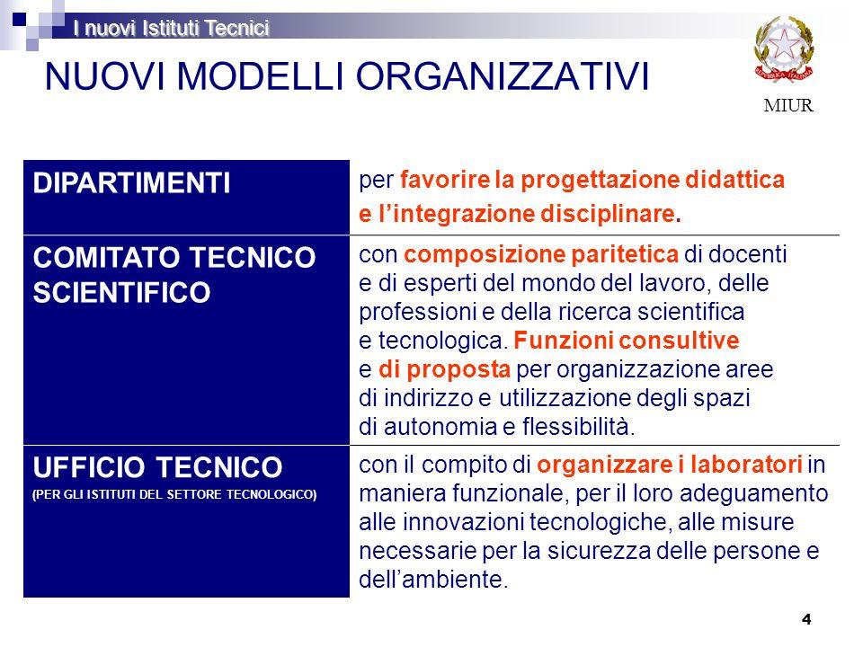 4 NUOVI MODELLI ORGANIZZATIVI MIUR DIPARTIMENTI per favorire la progettazione didattica e lintegrazione disciplinare. COMITATO TECNICO SCIENTIFICO con