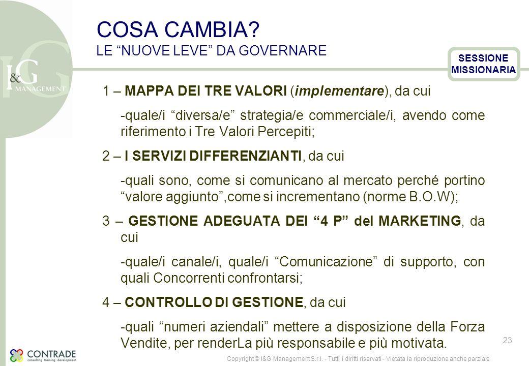 COSA CAMBIA? LE NUOVE LEVE DA GOVERNARE 1 – MAPPA DEI TRE VALORI (implementare), da cui -quale/i diversa/e strategia/e commerciale/i, avendo come rife