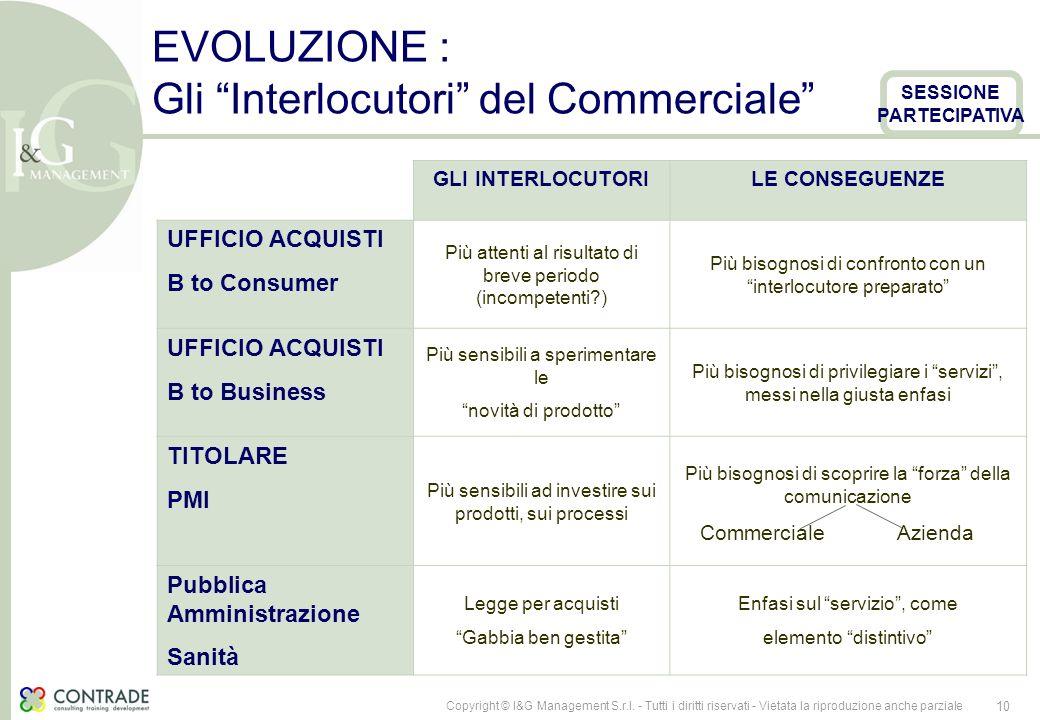 EVOLUZIONE : Gli Interlocutori del Commerciale GLI INTERLOCUTORILE CONSEGUENZE UFFICIO ACQUISTI B to Consumer Più attenti al risultato di breve period