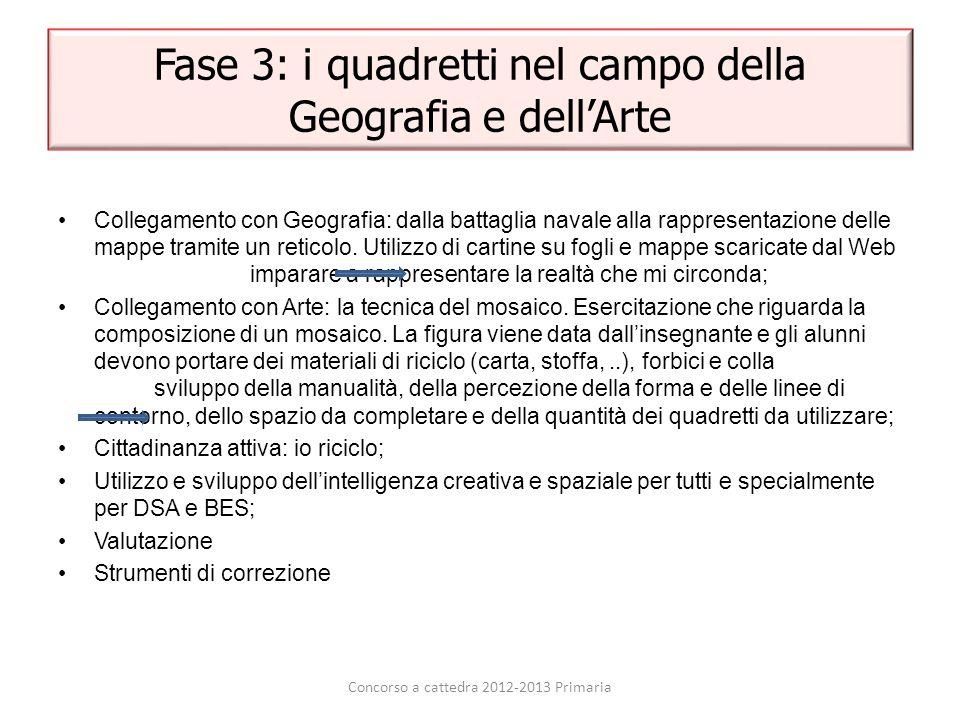 Fase 3: i quadretti nel campo della Geografia e dellArte Collegamento con Geografia: dalla battaglia navale alla rappresentazione delle mappe tramite