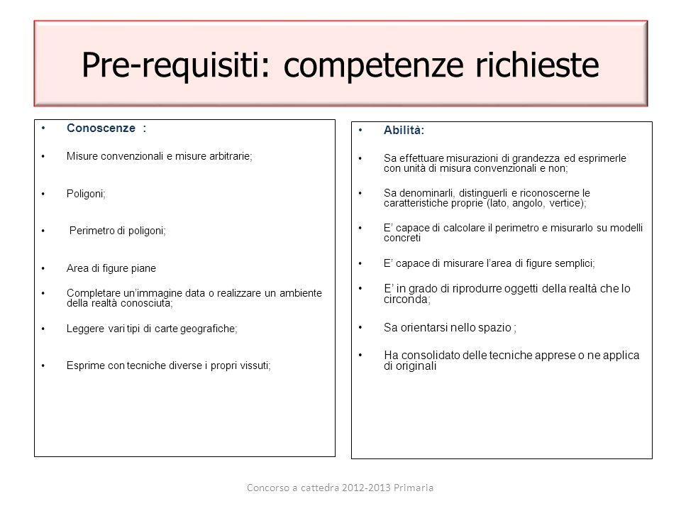 Pre-requisiti: competenze richieste Conoscenze : Misure convenzionali e misure arbitrarie; Poligoni; Perimetro di poligoni; Area di figure piane Compl
