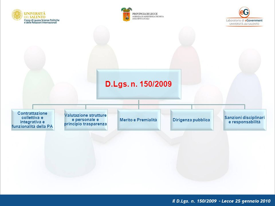 Il D.Lgs. n. 150/2009 – Lecce 25 gennaio 2010 D.Lgs.