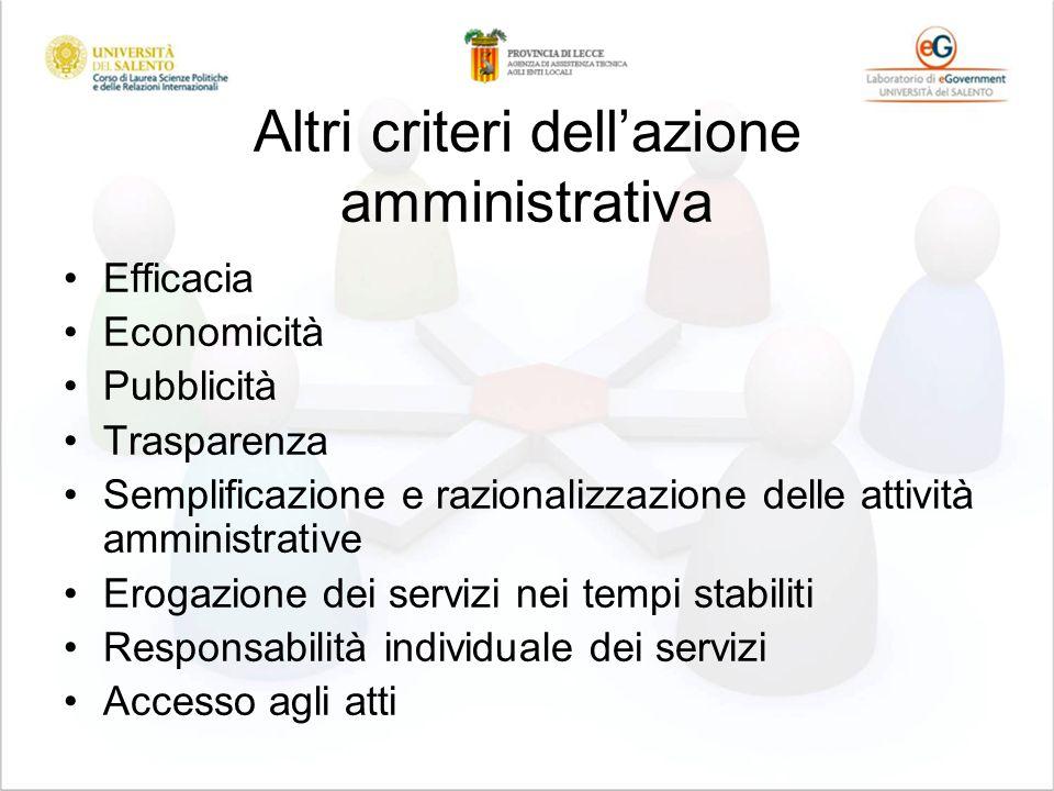 Altri criteri dellazione amministrativa Efficacia Economicità Pubblicità Trasparenza Semplificazione e razionalizzazione delle attività amministrative