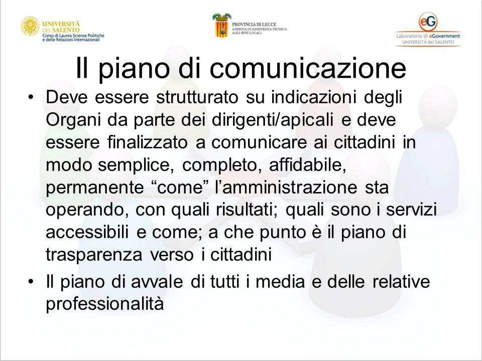 Il piano di comunicazione Deve essere strutturato su indicazioni degli Organi da parte dei dirigenti/apicali e deve essere finalizzato a comunicare ai