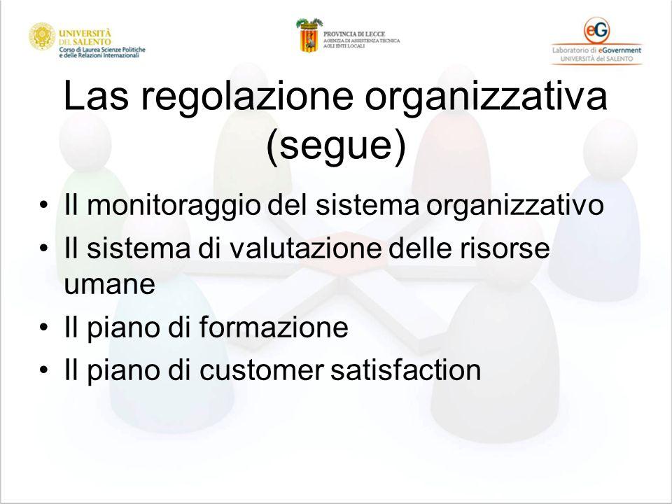 Las regolazione organizzativa (segue) Il monitoraggio del sistema organizzativo Il sistema di valutazione delle risorse umane Il piano di formazione Il piano di customer satisfaction