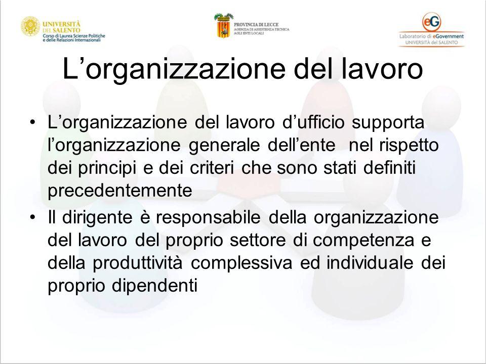 Lorganizzazione del lavoro Lorganizzazione del lavoro dufficio supporta lorganizzazione generale dellente nel rispetto dei principi e dei criteri che sono stati definiti precedentemente Il dirigente è responsabile della organizzazione del lavoro del proprio settore di competenza e della produttività complessiva ed individuale dei proprio dipendenti