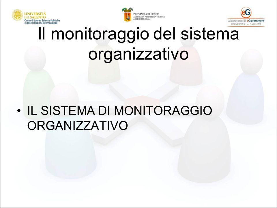 Il monitoraggio del sistema organizzativo IL SISTEMA DI MONITORAGGIO ORGANIZZATIVO
