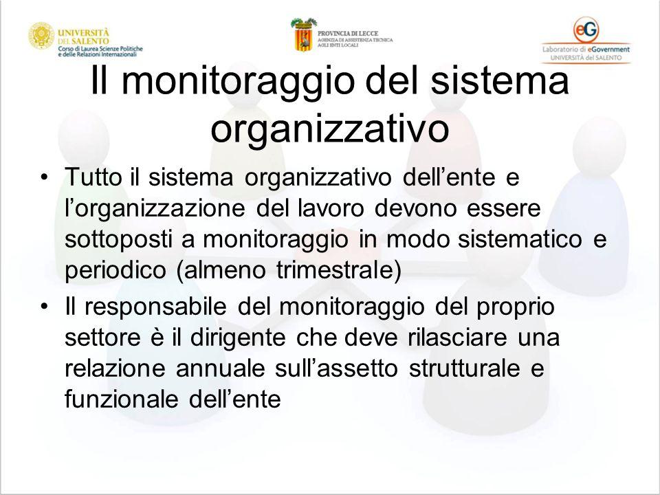 Il monitoraggio del sistema organizzativo Tutto il sistema organizzativo dellente e lorganizzazione del lavoro devono essere sottoposti a monitoraggio