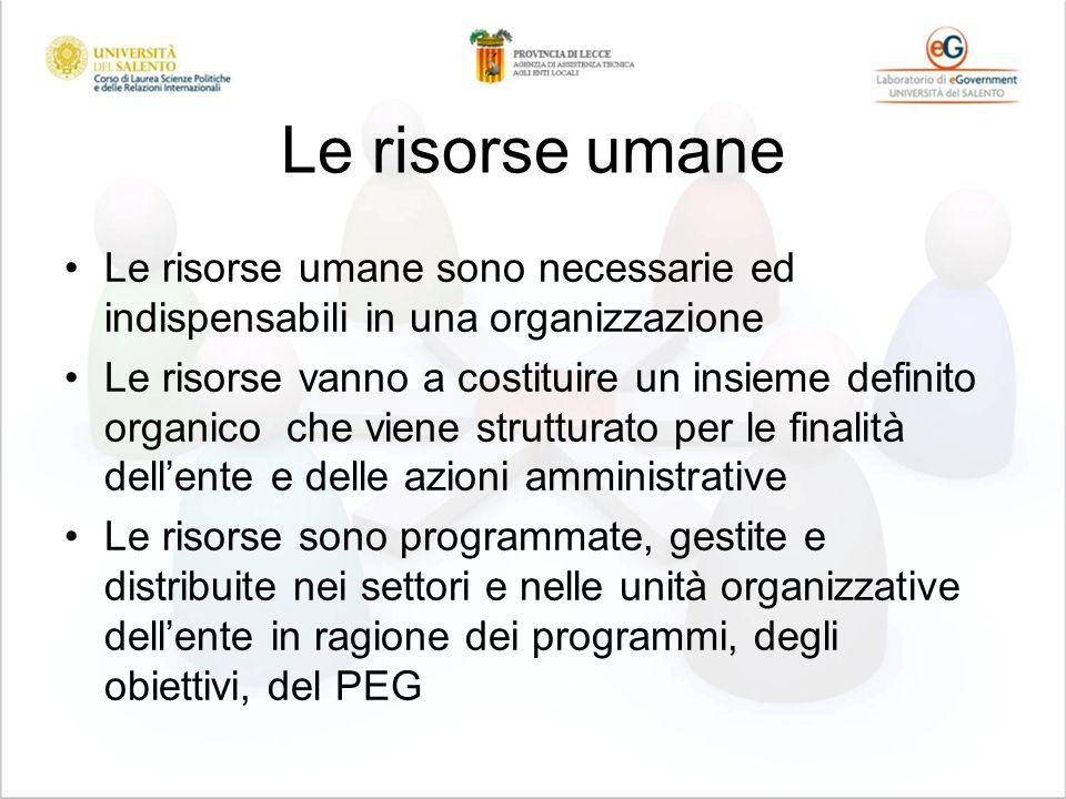 Le risorse umane Le risorse umane sono necessarie ed indispensabili in una organizzazione Le risorse vanno a costituire un insieme definito organico che viene strutturato per le finalità dellente e delle azioni amministrative Le risorse sono programmate, gestite e distribuite nei settori e nelle unità organizzative dellente in ragione dei programmi, degli obiettivi, del PEG