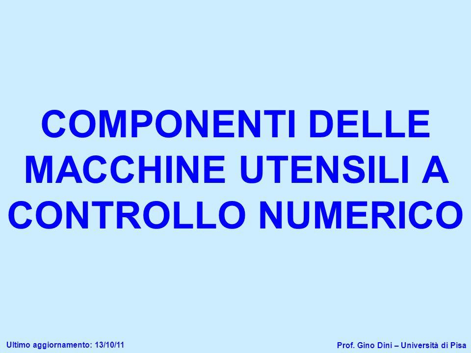 COMPONENTI DELLE MACCHINE UTENSILI A CONTROLLO NUMERICO Prof. Gino Dini – Università di Pisa Ultimo aggiornamento: 13/10/11