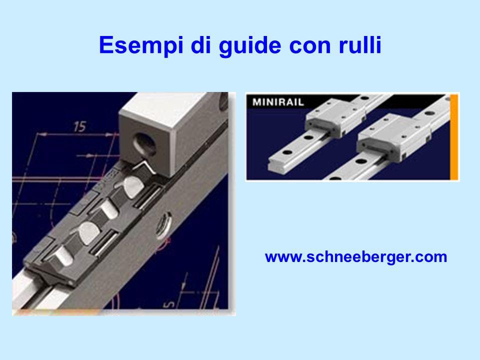 Esempi di guide con rulli www.schneeberger.com