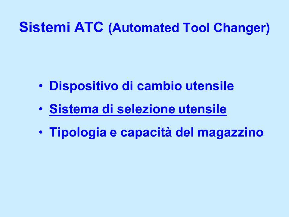 Sistema di selezione utensile Tipologia e capacità del magazzino Sistemi ATC (Automated Tool Changer)