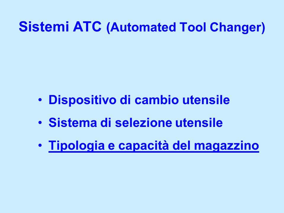 Dispositivo di cambio utensile Sistema di selezione utensile Tipologia e capacità del magazzino Sistemi ATC (Automated Tool Changer)