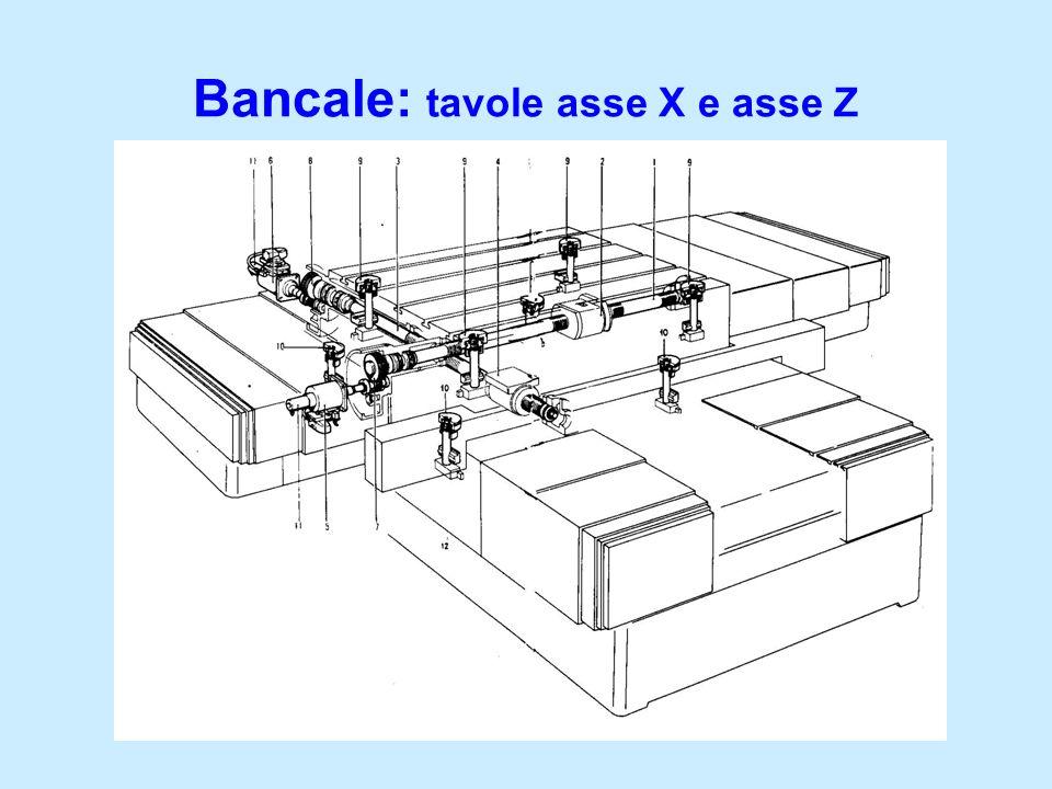 Bancale: tavole asse X e asse Z