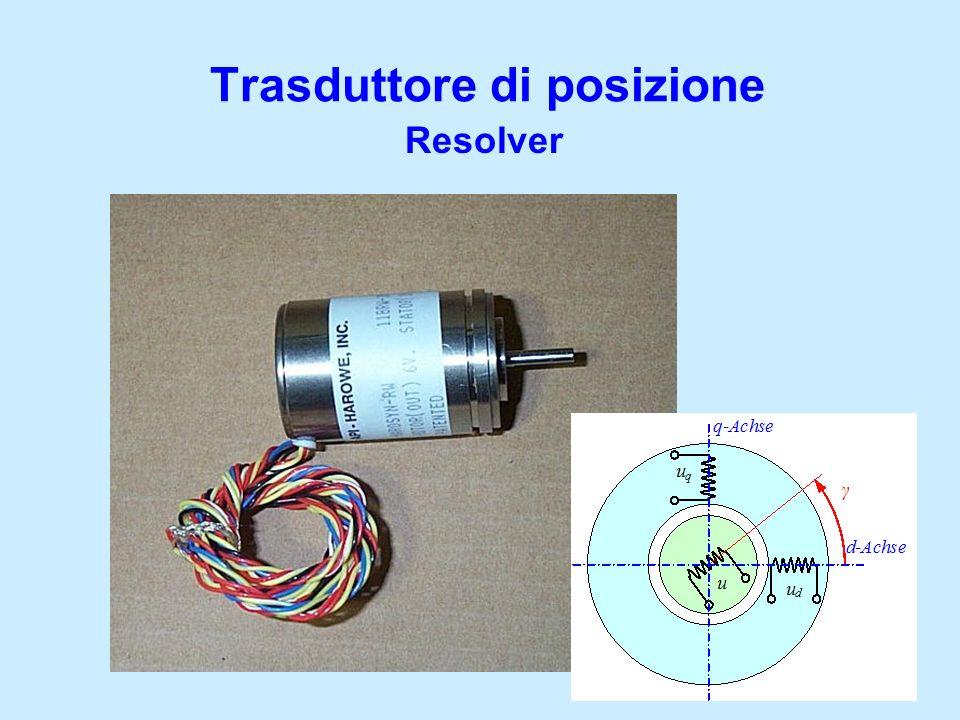 Trasduttore di posizione Resolver
