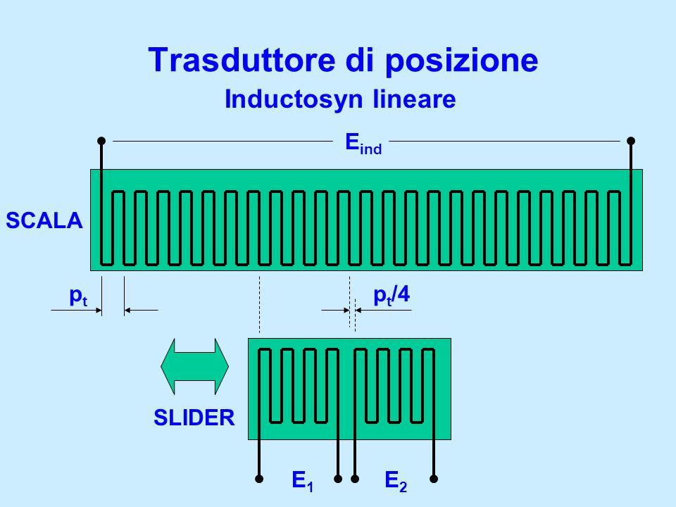 Trasduttore di posizione Inductosyn lineare SLIDER SCALA ptpt p t /4 E ind E2E2 E1E1