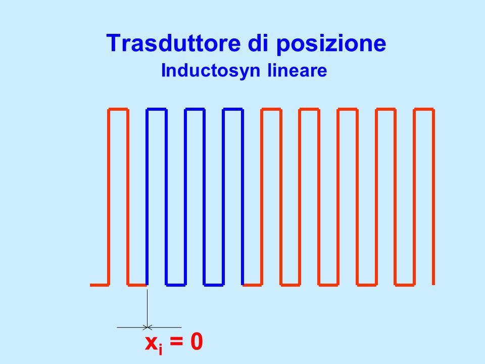 Trasduttore di posizione Inductosyn lineare x i = 0