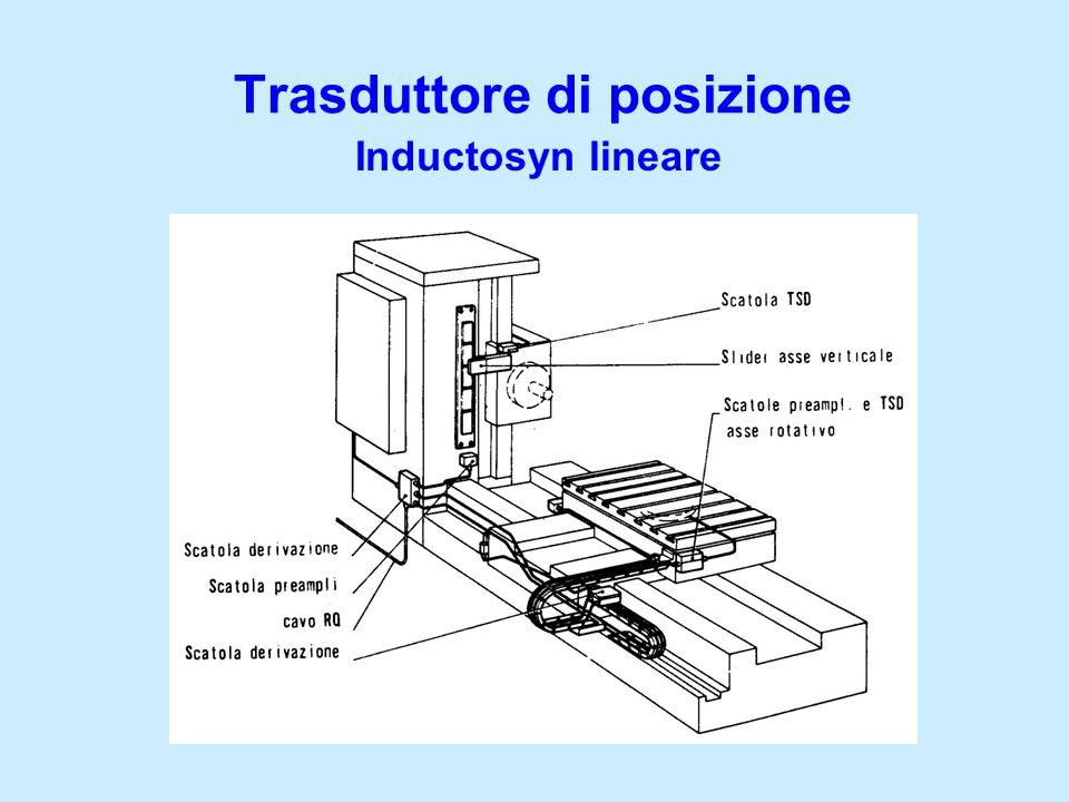 Trasduttore di posizione Inductosyn lineare