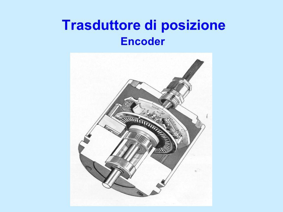 Trasduttore di posizione Encoder