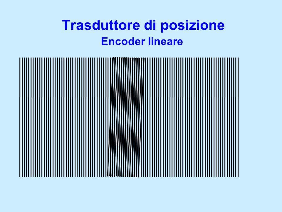 Trasduttore di posizione Encoder lineare