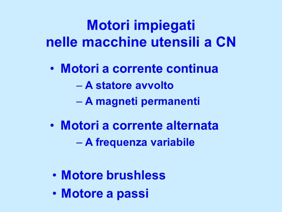 Motori a corrente continua –A statore avvolto –A magneti permanenti Motori impiegati nelle macchine utensili a CN Motori a corrente alternata –A frequ