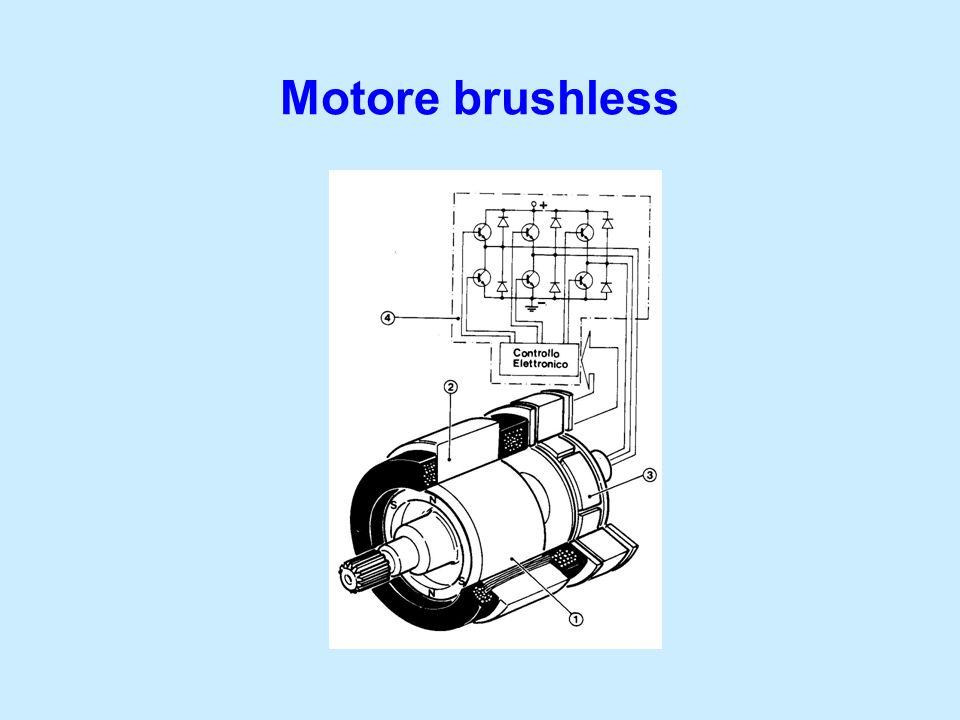 Motore brushless