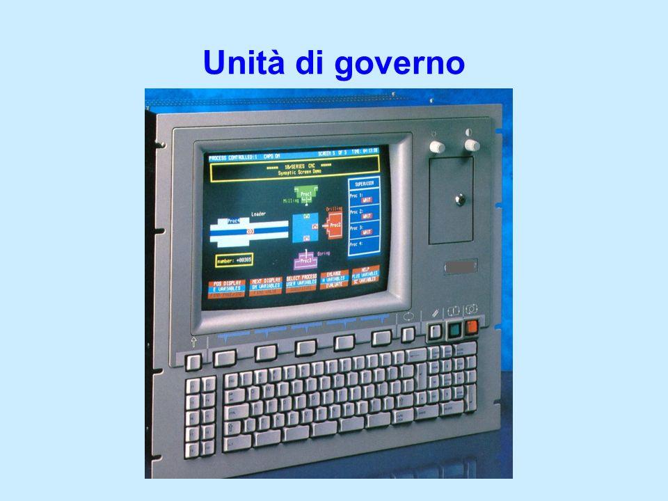 Unità di governo