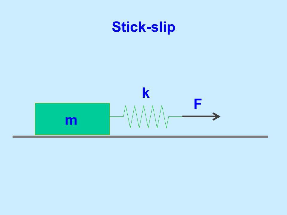 Stick-slip m k F