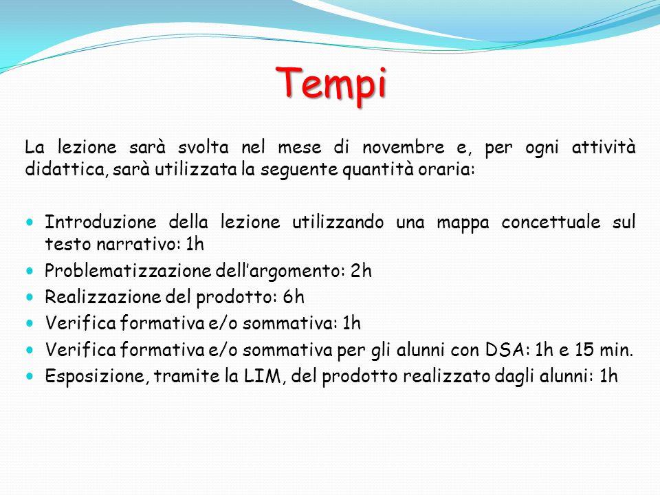 Tempi La lezione sarà svolta nel mese di novembre e, per ogni attività didattica, sarà utilizzata la seguente quantità oraria: Introduzione della lezi