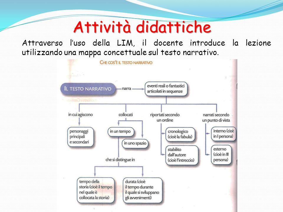 Attività didattiche Attraverso luso della LIM, il docente introduce la lezione utilizzando una mappa concettuale sul testo narrativo.