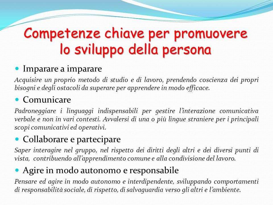 Competenze chiave per promuovere lo sviluppo della persona Imparare a imparare Acquisire un proprio metodo di studio e di lavoro, prendendo coscienza
