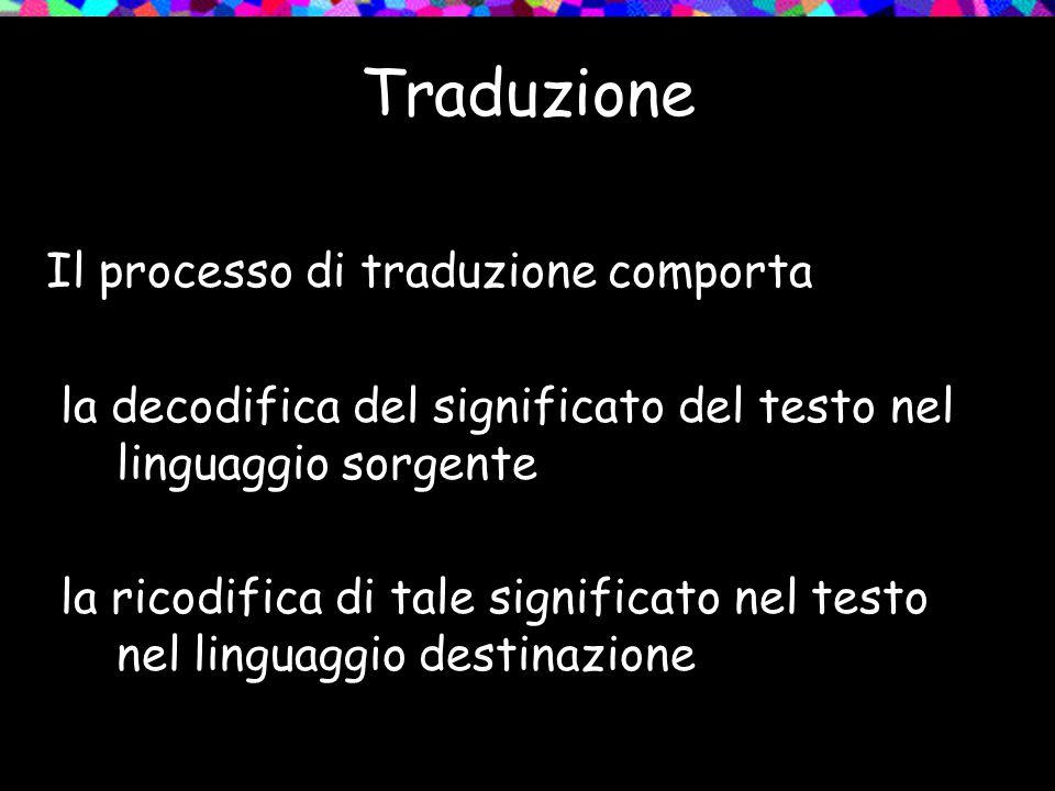 Traduzione Il processo di traduzione comporta la decodifica del significato del testo nel linguaggio sorgente la ricodifica di tale significato nel te