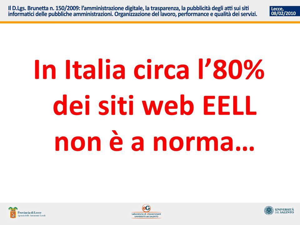 In Italia circa l80% dei siti web EELL non è a norma…