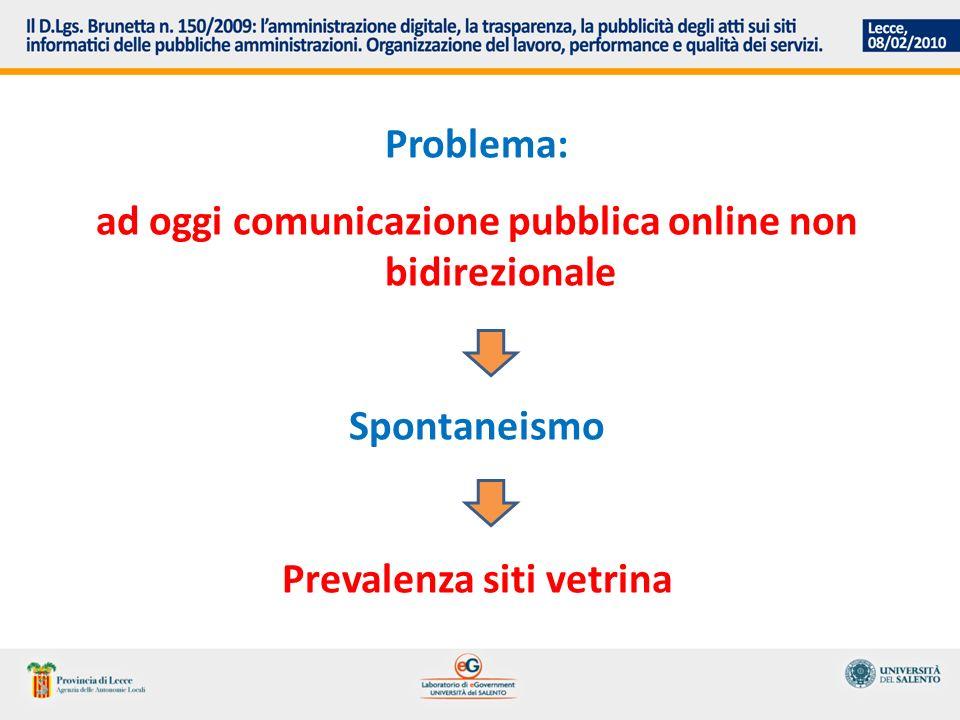 Problema: ad oggi comunicazione pubblica online non bidirezionale Spontaneismo Prevalenza siti vetrina