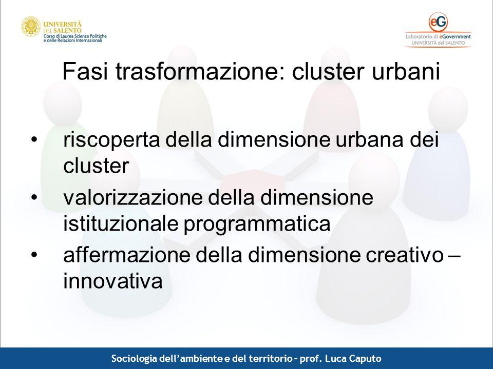 Comunicazione pubblica - Luca Caputo Fasi trasformazione: cluster urbani riscoperta della dimensione urbana dei cluster valorizzazione della dimension