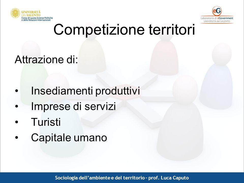 Comunicazione pubblica - Luca Caputo Competizione territori Attrazione di: Insediamenti produttivi Imprese di servizi Turisti Capitale umano Sociologi