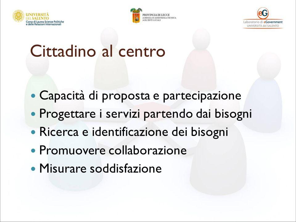 Cittadino al centro Capacità di proposta e partecipazione Progettare i servizi partendo dai bisogni Ricerca e identificazione dei bisogni Promuovere collaborazione Misurare soddisfazione