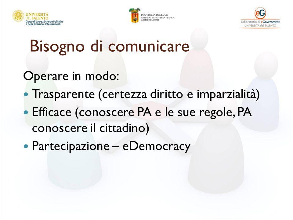 Bisogno di comunicare Operare in modo: Trasparente (certezza diritto e imparzialità) Efficace (conoscere PA e le sue regole, PA conoscere il cittadino) Partecipazione – eDemocracy
