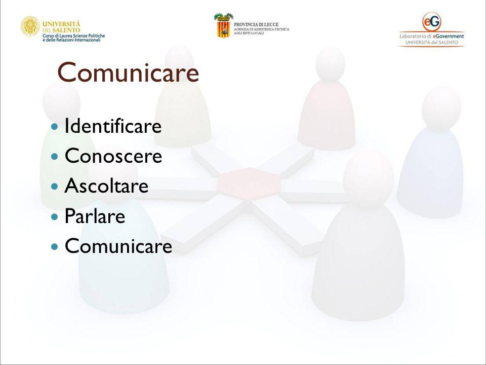 Comunicare Identificare Conoscere Ascoltare Parlare Comunicare