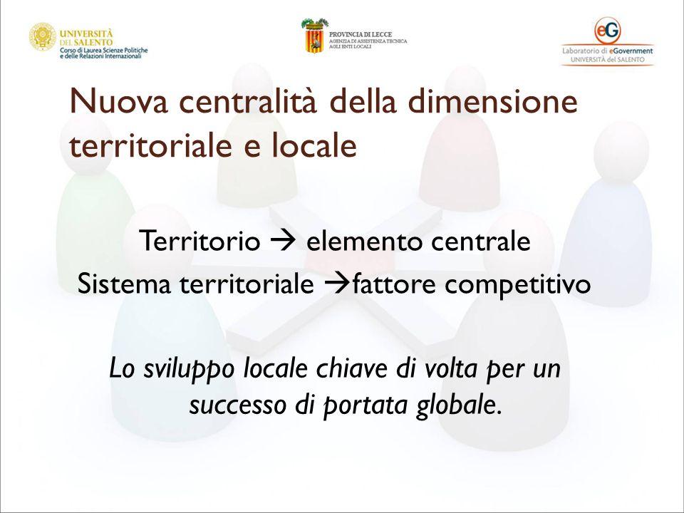 Nuova centralità della dimensione territoriale e locale Territorio elemento centrale Sistema territoriale fattore competitivo Lo sviluppo locale chiave di volta per un successo di portata globale.