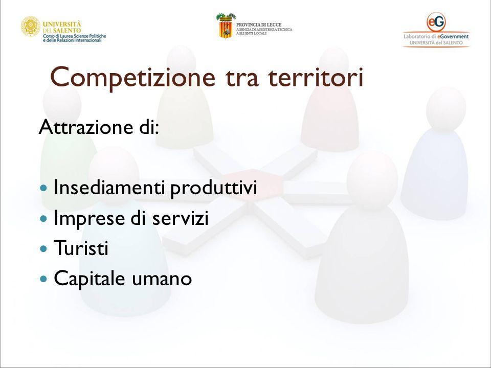 Competizione tra territori Attrazione di: Insediamenti produttivi Imprese di servizi Turisti Capitale umano