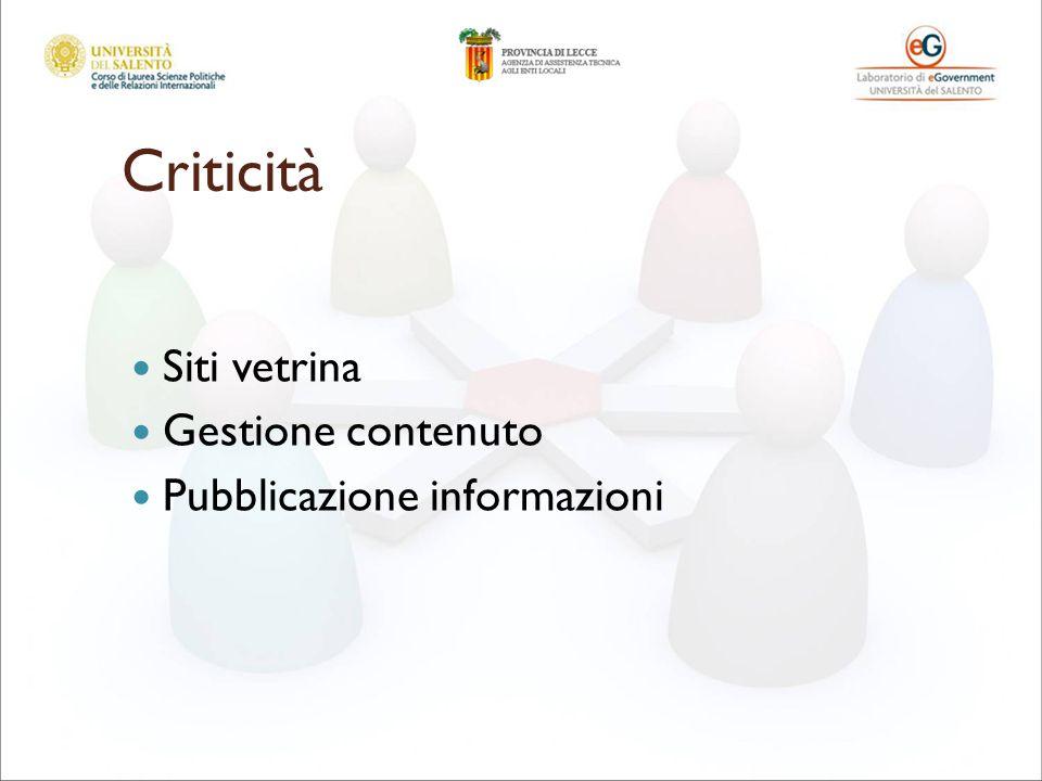 Criticità Siti vetrina Gestione contenuto Pubblicazione informazioni