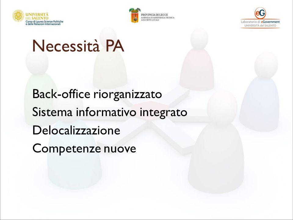 Necessità PA Back-office riorganizzato Sistema informativo integrato Delocalizzazione Competenze nuove