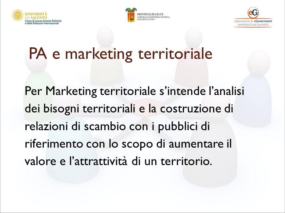 PA e marketing territoriale Per Marketing territoriale sintende lanalisi dei bisogni territoriali e la costruzione di relazioni di scambio con i pubblici di riferimento con lo scopo di aumentare il valore e lattrattività di un territorio.