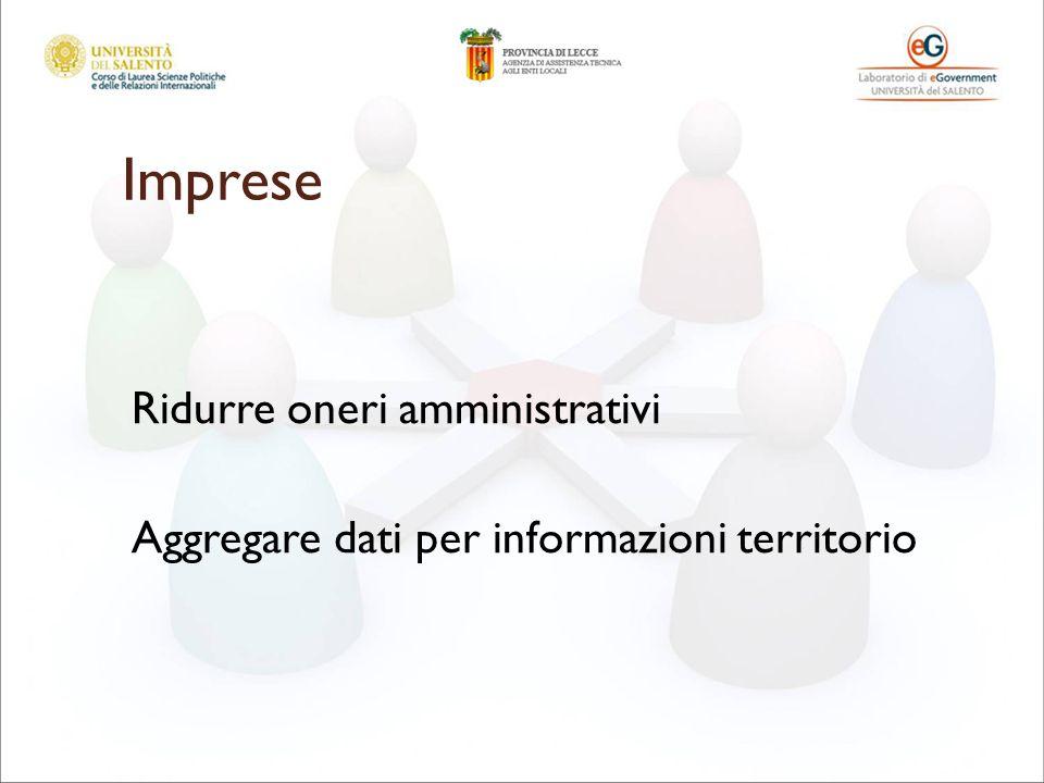 Imprese Ridurre oneri amministrativi Aggregare dati per informazioni territorio